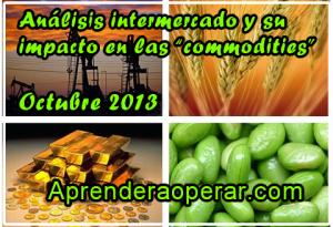 Análisis intermercados y su impacto en las commodities