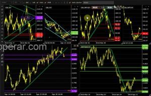 Commodities 02-09-14