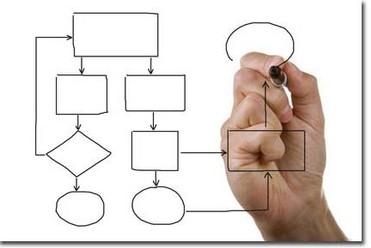 Definiendo un Plan para Invertir