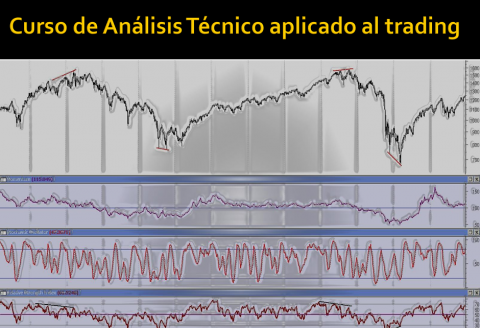 Curso de Analisis Tecnico